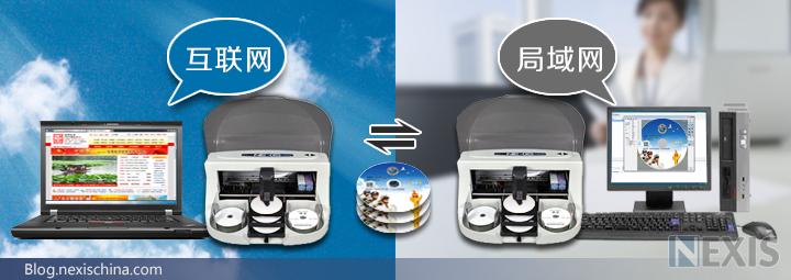 美赛思光盘打印刻录机在内外网物理隔离环境中的数据交换应用方案介绍